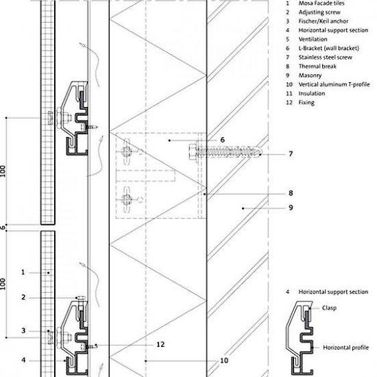 porcelanico-fachada-soluciones-ditail-desarrollo-tecnico-ventilada-con-grapa-oculta-2
