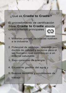 Ditail-materiales-Mosa-sostenibilidad-cradletocradle
